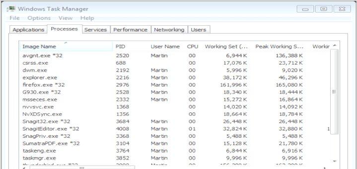 Cara Membuka Task Manager di Laptop PC pada Windows 7, 8 dan 10