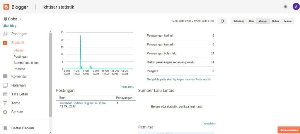 Menu Statistik Blogger